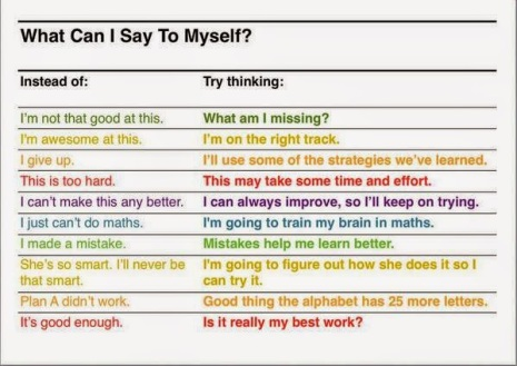 Something like this could help our students change their fixed mindset ideas into growth mindset thoughts.