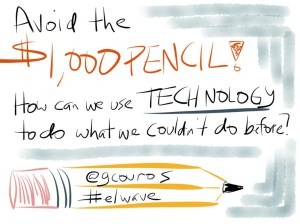 Avoid the $1000 Pencil