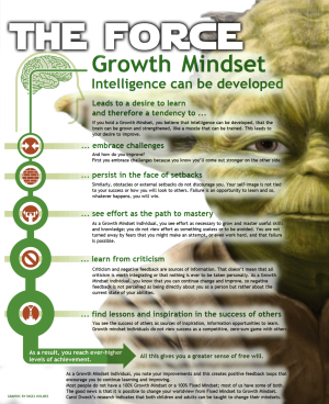 https://teacherpaulp.files.wordpress.com/2014/07/growth_mindset_poster1.png