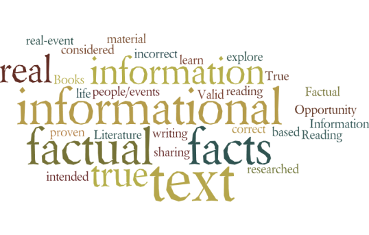 Nonfiction_definition_wordle