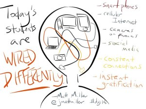 Today's Students are Wired Differently - Matt Miller